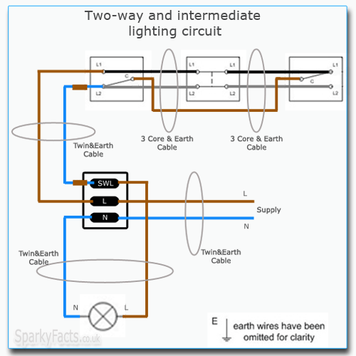 2 Way Wiring Diagram - Two Way And Intermediate Lighting Circuit Wiring Am Exam - 2 Way Wiring Diagram