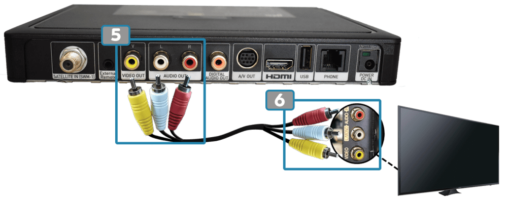 medium resolution of note this option will not give you the same results as using an hdmi cable required parts high definition receiver rca cable coaxial cable power cord