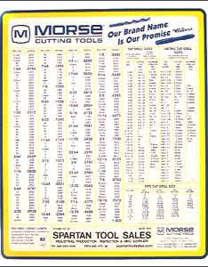Wallchart tap and drill wall chart with decimal equivalents also imprinted marking tape non conforming material to rh spartantoolsales