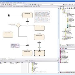 Sparx Enterprise Architect Diagram Carling Switches Wiring Systems Productos Pantallas