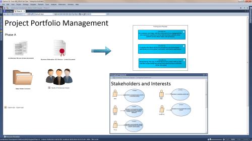 small resolution of portfolio management it