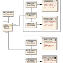 Uml Deployment Diagram Tutorial 95 Mustang Gt Fan Wiring Enterprise Architect User Guide