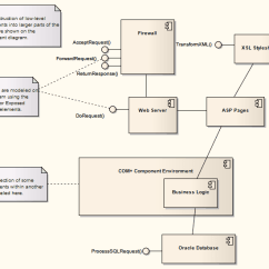 Database Diagram Visual Studio 2013 Turtle Heart Component Model Template [enterprise Architect User Guide]