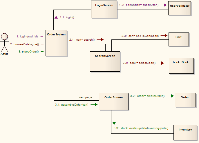 sparx enterprise architect diagram headphone mic wiring example communication [enterprise user guide]