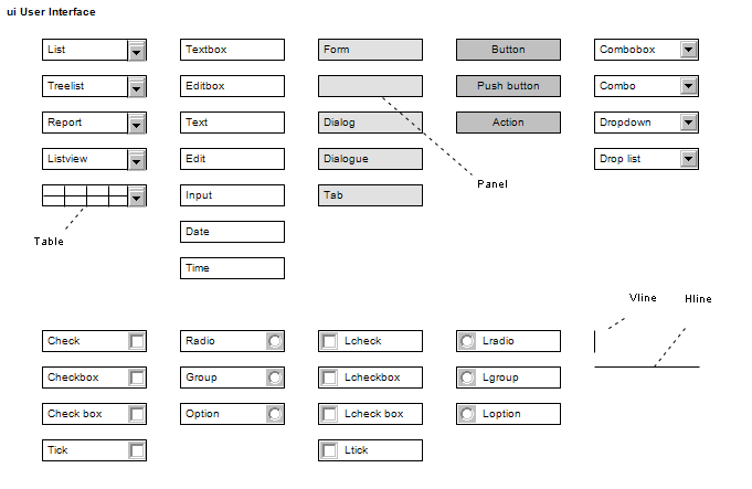 UI Control Elements [Enterprise Architect User Guide]