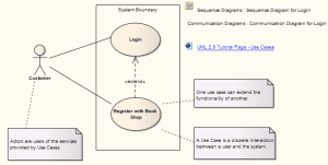 Use Case [Enterprise Architect User Guide]