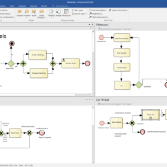 Sparx Enterprise Architect Diagram Obd2a To Obd1 Wiring Uml Tools For Software Development And Modelling
