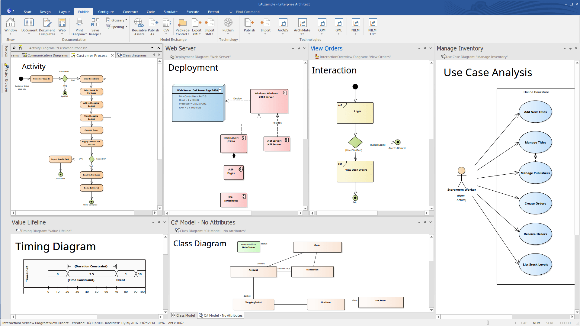 avaya architecture diagram 2003 gsxr 600 wiring uml tools for software development and modelling