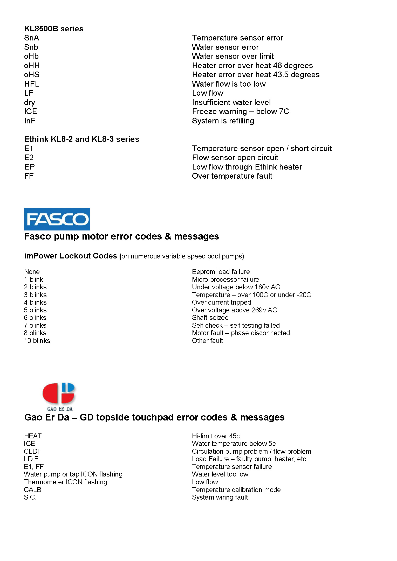 hight resolution of spa topside panel error fault codes ethink fasco gao er da