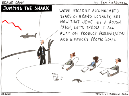 Jumping the Shark: Product Proliferation and Brands