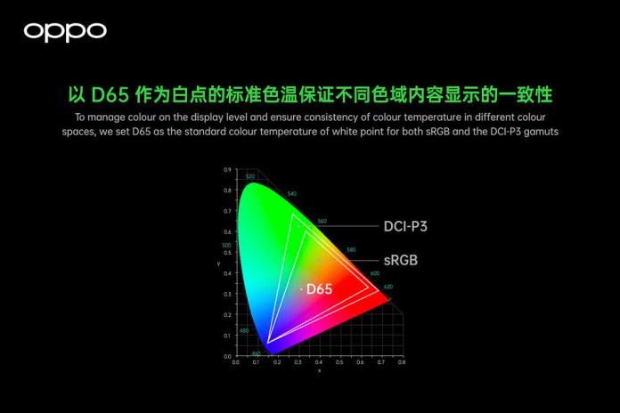 Caratteristiche display Find X3