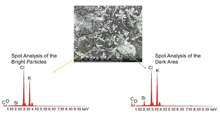 JPT Breakthrough Polymer Water-Shutoff System Shows