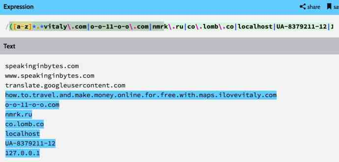 Regular Expression for Hostname Spam