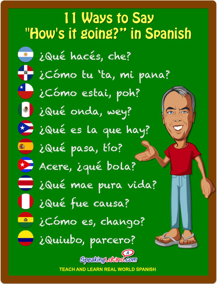 How Say Swear Spanish
