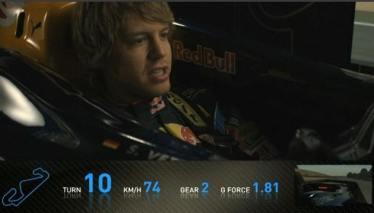 vettel gp barcelone simulateur f1 formule 1-blog auto-specialist-auto