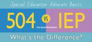 IEP vs 504 Infographic - What's the Difference?
