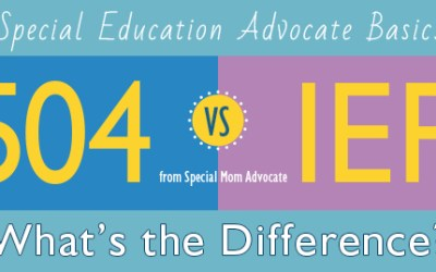 Infographic: IEP vs 504 – What's the Difference?
