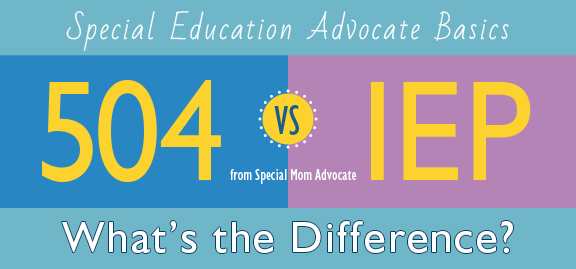 The Role Of Special Education Advocate >> Infographic Iep Vs 504 What S The Difference Bonnie Landau