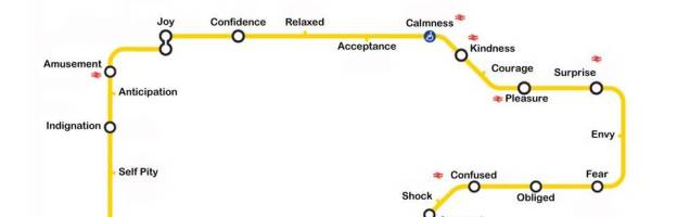 Carer's Week: Join me on the Carer's Circle Line
