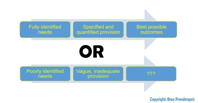 Image of options