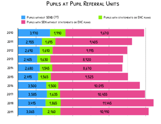 PRu figures infographic (reflecting the text)