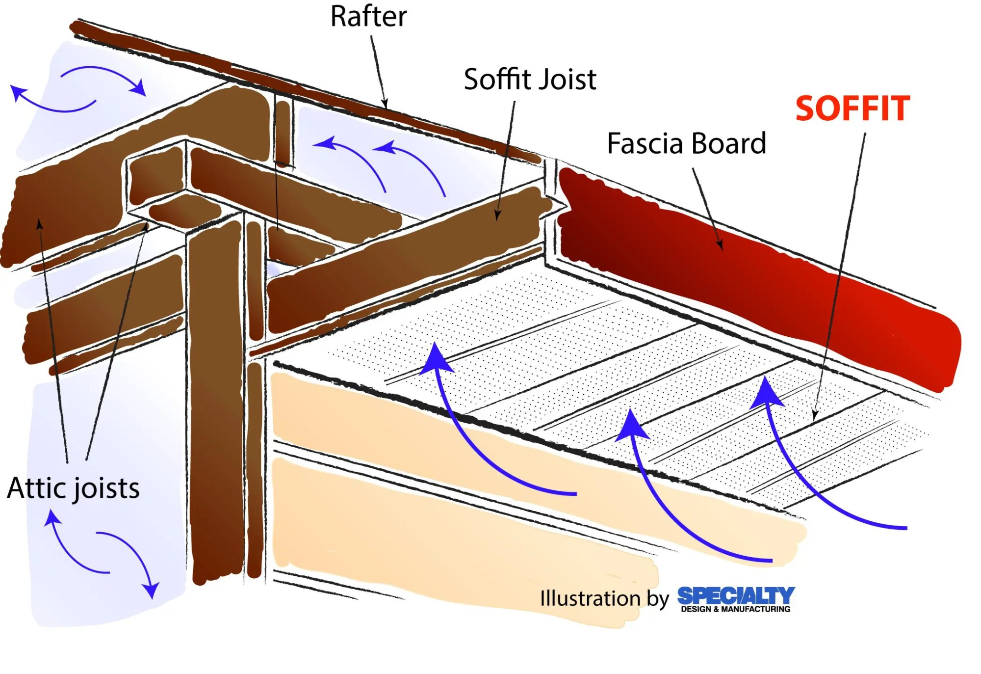 hight resolution of soffit diagram