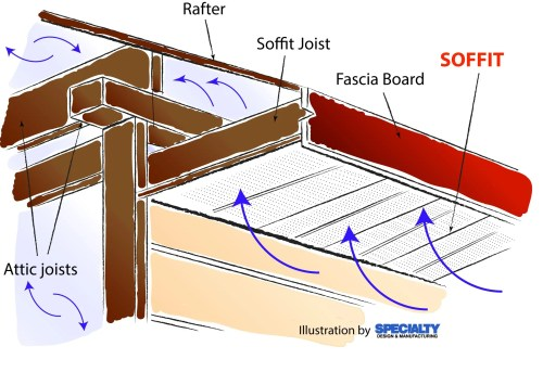 small resolution of soffit diagram