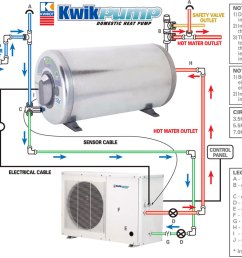 hot water tank wiring diagram hot water tank assembly heat pump water heater installation manual ge [ 1133 x 800 Pixel ]