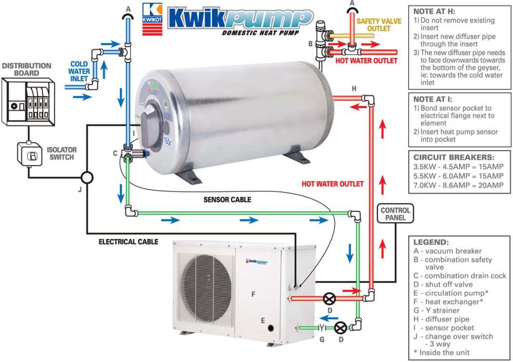 medium resolution of hot water tank wiring diagram hot water tank assembly heat pump water heater installation manual ge