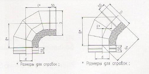 Колено дымохода 90° и 135°