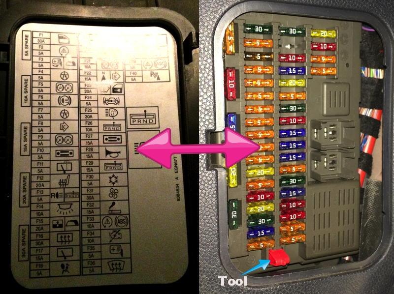 2005 mini cooper s fuse box