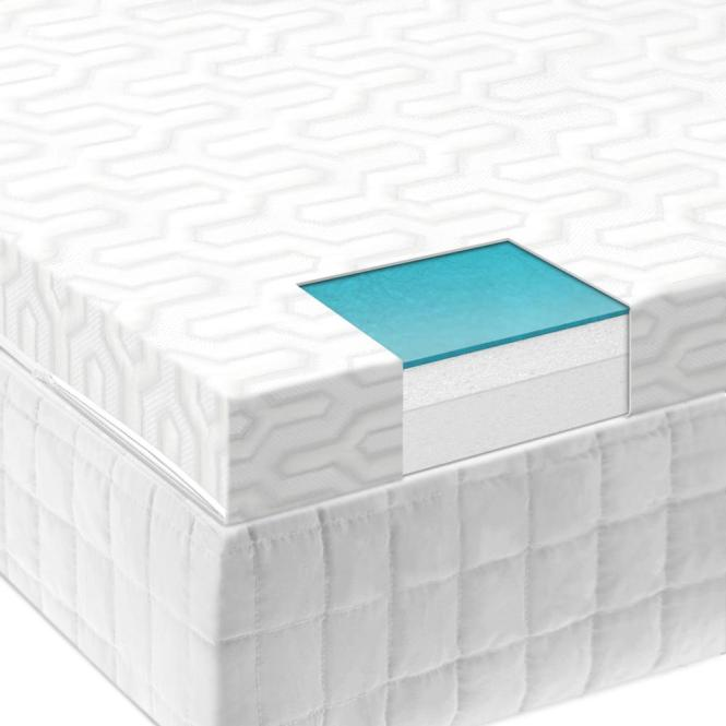 2 5 Liquid Gel Mattress Topper Queen