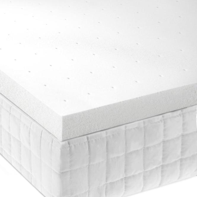 2 Memory Foam Mattress Topper Queen