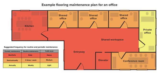 Carpet Stretching Diagram Review Home Co