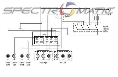 SPECTROMATIC LTD: ITRC/11 relay