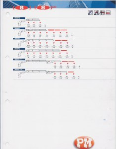 crane lifting chart for tgvw hiab lorry also spectrum freight ltd lorries and loading vehicles rh spectrumfreight