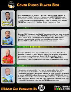 PBA50 Players