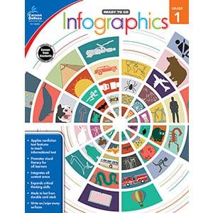 Infographics - Grade 1-0