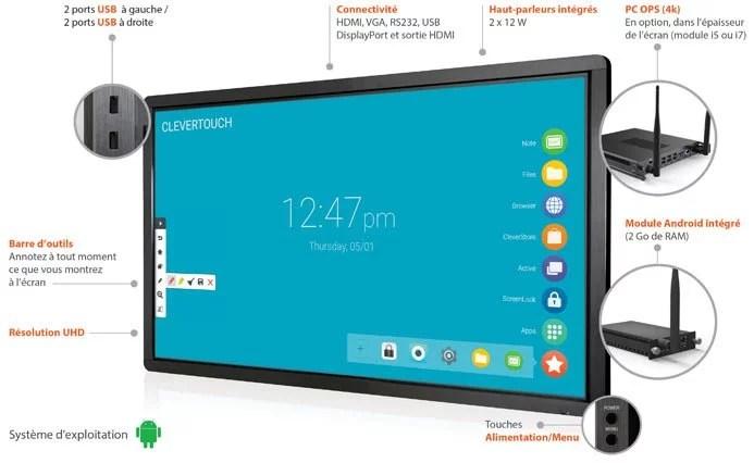 Ecran Interactif Tactile Android CleverTouch Speechi