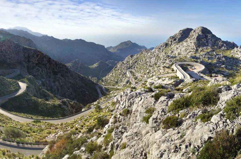 Mallorca Anstiege