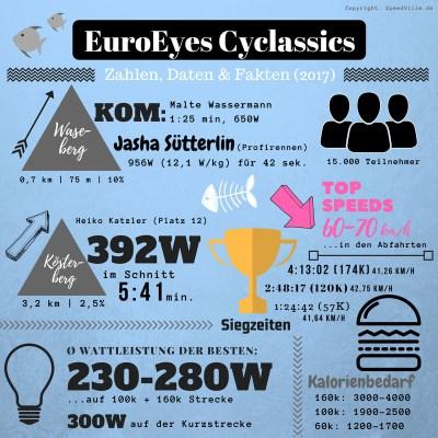 Cyclassics Hamburg