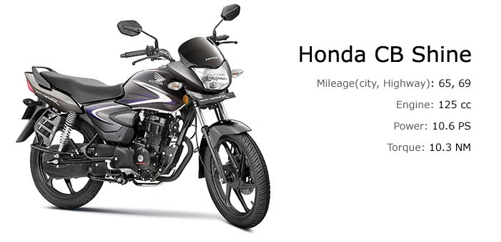 Best 125cc Bike In India For Mileage And Performance