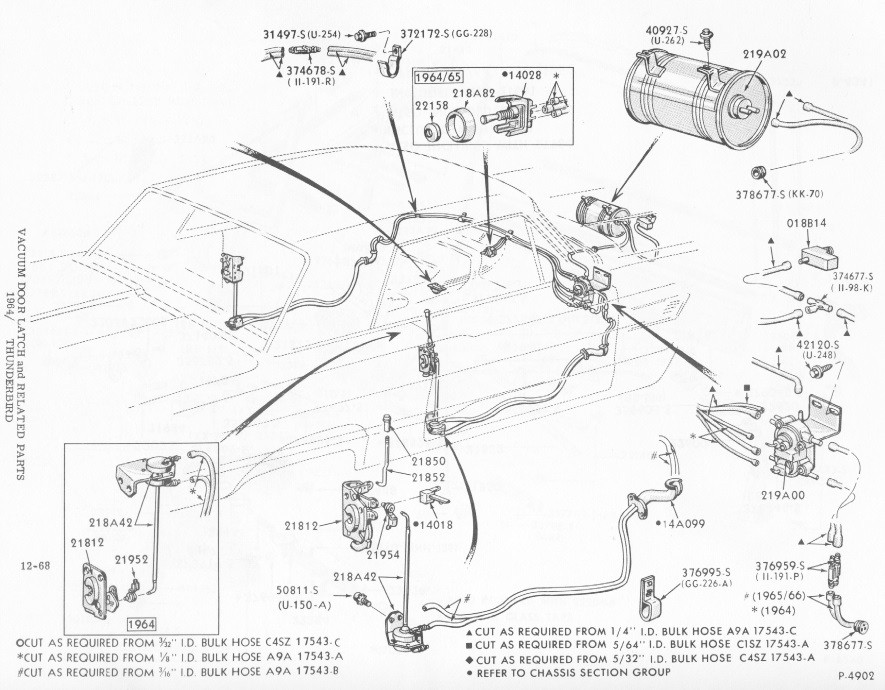 1965 Ford Thunderbird Fuse Box. Ford. Auto Fuse Box Diagram