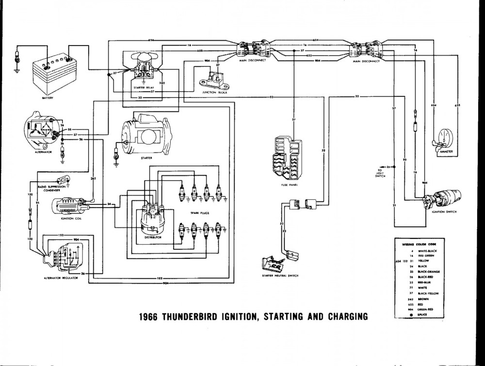 medium resolution of 1966 thunderbird iginition diagram