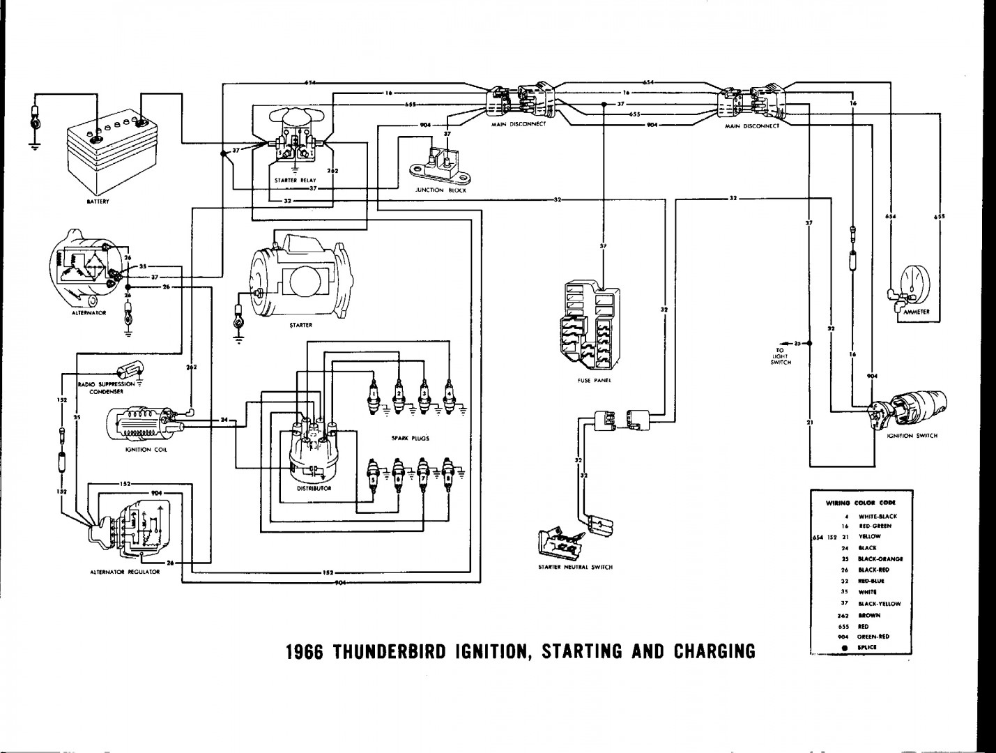 hight resolution of 1966 thunderbird iginition diagram