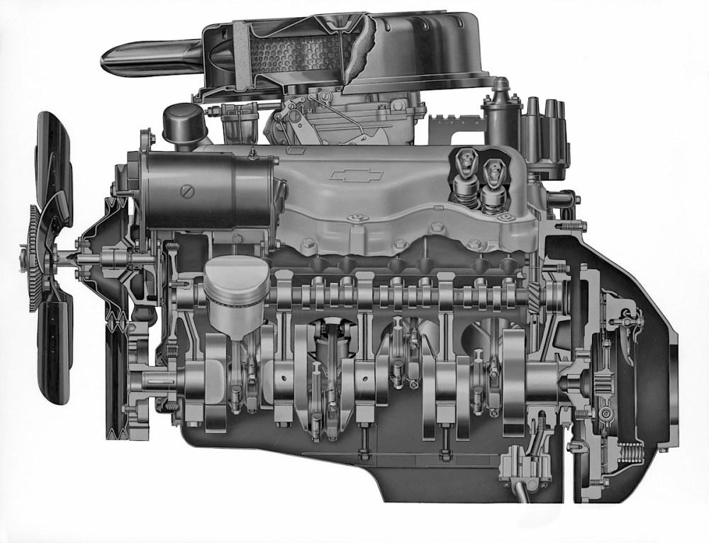 medium resolution of big block chevy engine diagram wiring diagram ford big block engine diagram