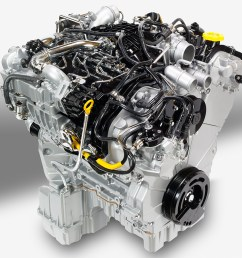 in addition to the high injection rate the engine uses a bosch high pressure fuel pump that is able to maintain 2 000 bar roughly 29 000psi in both fuel  [ 1200 x 900 Pixel ]
