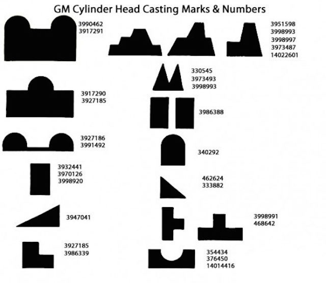 gm engine casting numbers