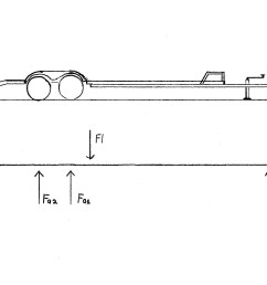 the image above is a free body diagram of a basic tandem axle flatbed car trailer the basic principles in this example hold true for most any tandem axle  [ 2222 x 1666 Pixel ]