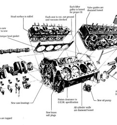 small block 265 283 307 305 327 350 400 chevrolet 3 4 engine diagram lifters [ 1200 x 800 Pixel ]